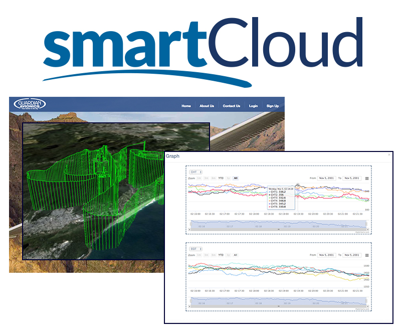 smartCloud - Web App for Data Analysis